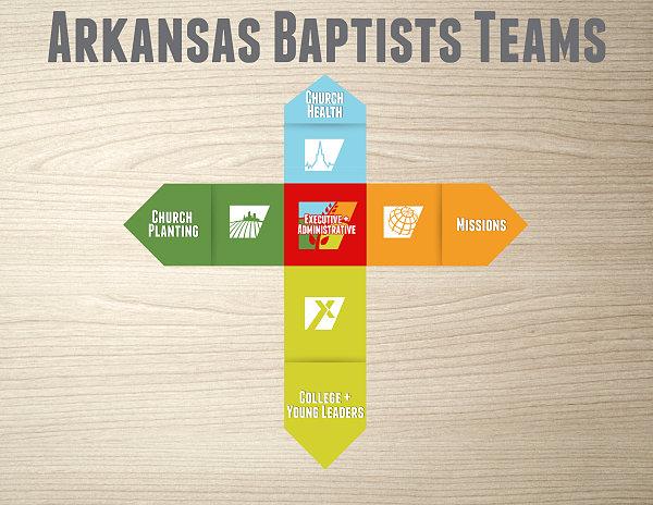 """""""Arkansas"""